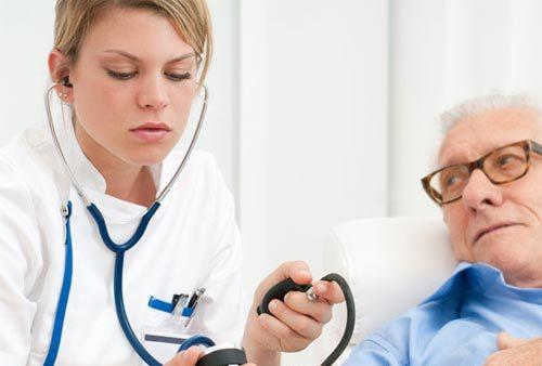 Дом престарелых уход за престарелыми санатории и пансионаты для пенсионеров